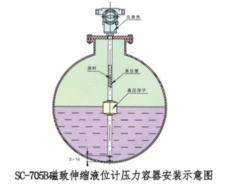 磁致伸縮液位計壓力容器安裝示意圖