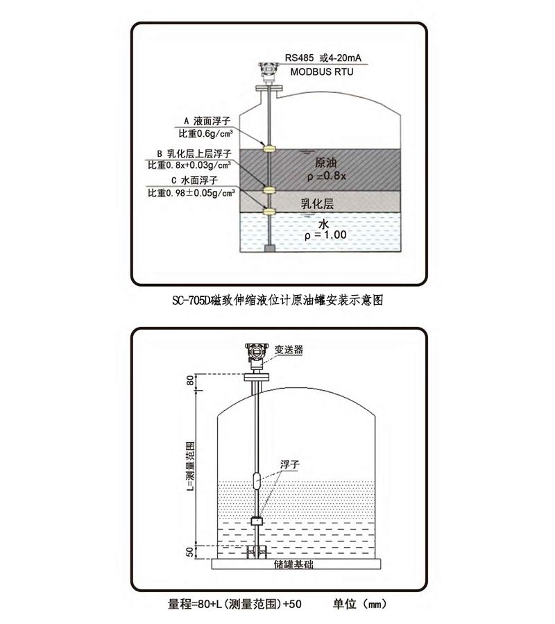 磁致伸縮液位計原油罐安裝示意圖